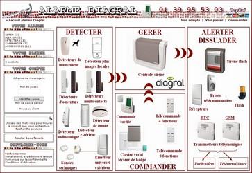 Alarme diagral alarme sans fil for Alarme maison sans fil diagral